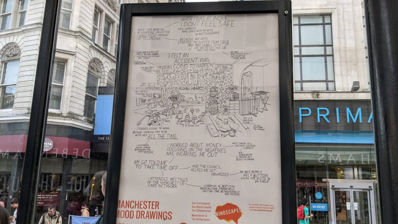 MINDSCAPES Manchester Mood Drawing Poster